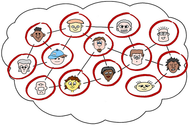 Images of twelve diverse faces connected by lines, showing a network