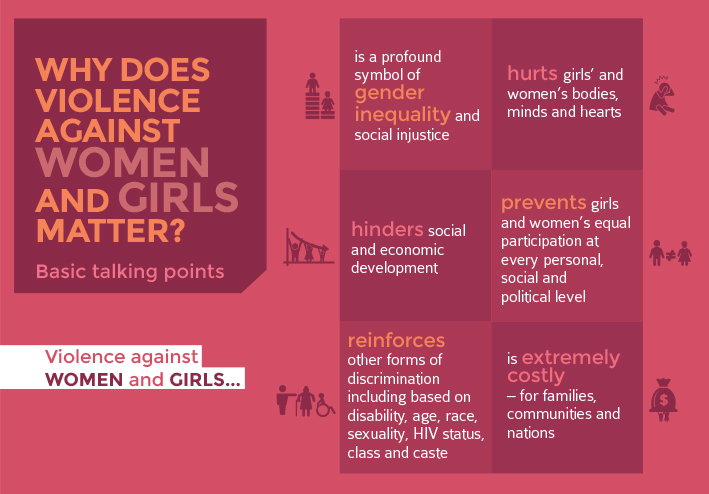 Chart lists reasons of why violence against woman and girls matter
